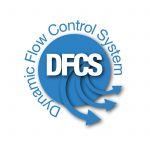 Dynamic Flow Control System